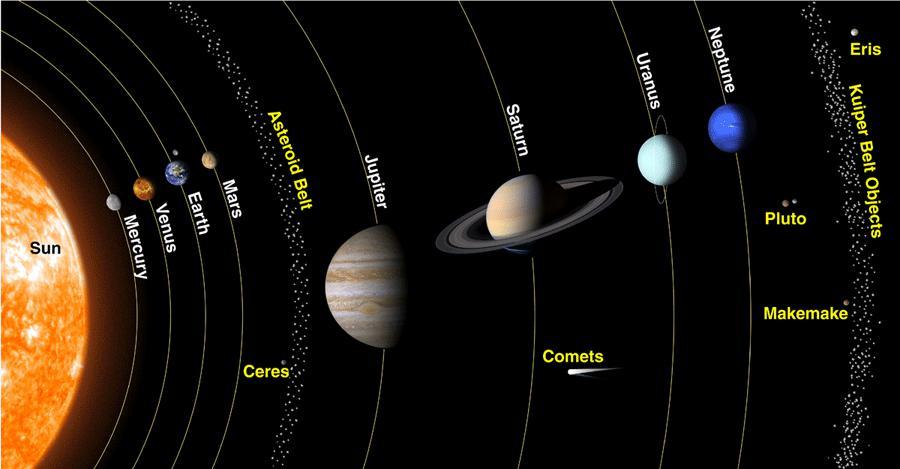 astrologia_sistema_solare_e_pianeti
